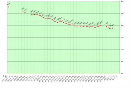 Graph_101226110102